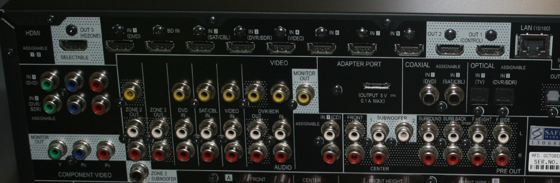Pioneer SC-LX57 rear panel inputs